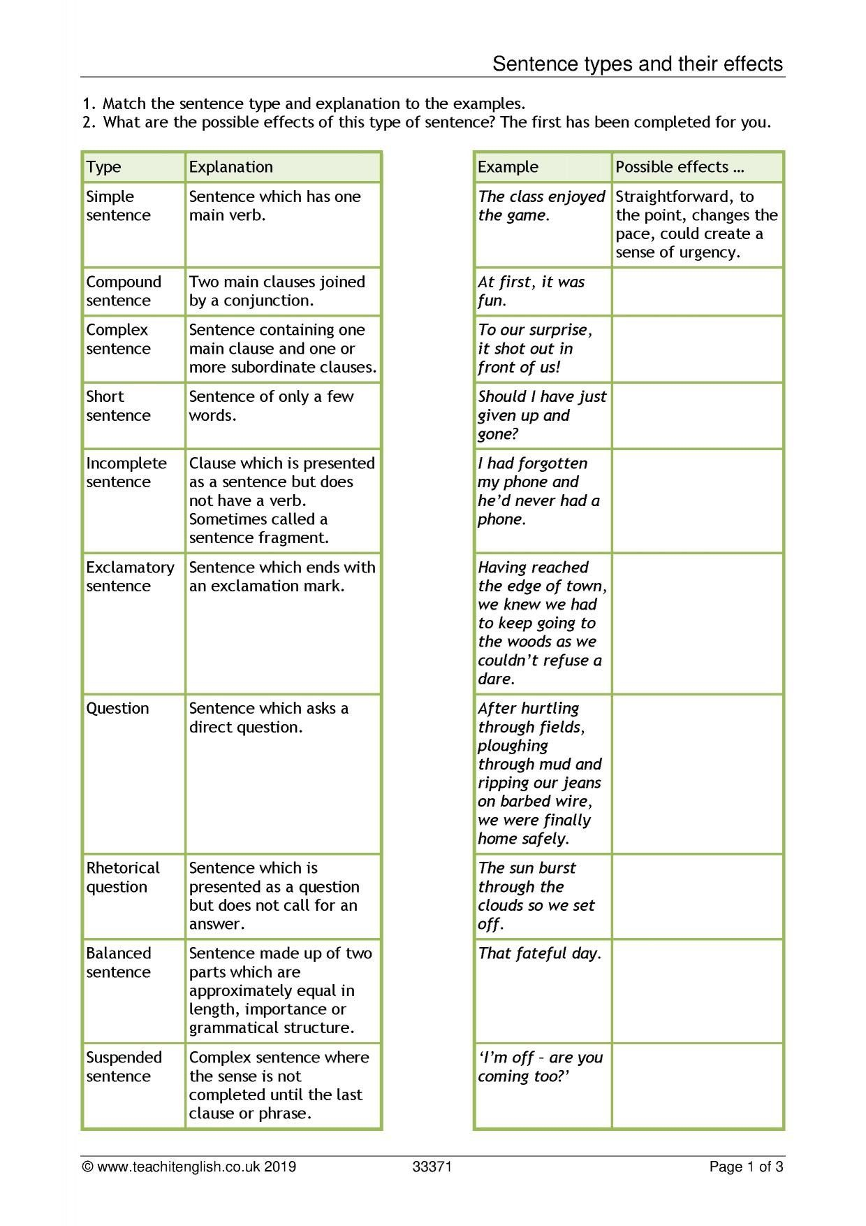 Sentence Or Fragment Worksheet   Printable Worksheets and Activities for  Teachers [ 1754 x 1240 Pixel ]