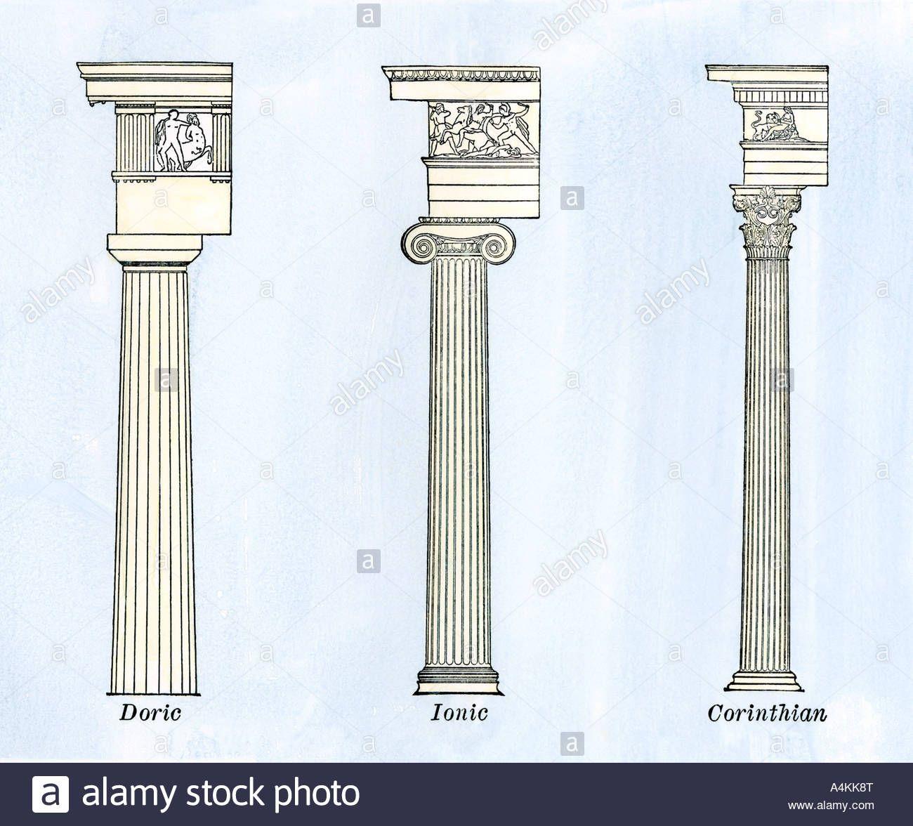 Doric Columns Vs Ionic Vs Corinthian