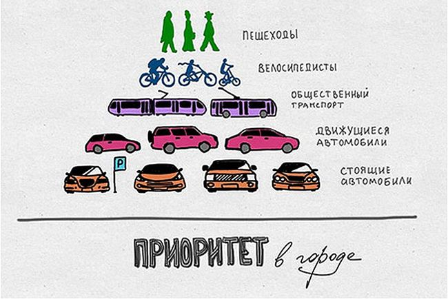 В столице собираются презентовать проект «Манифест. Киев удобный город», охватывающий все сферы жизни киевлян, в том числе транспортную, в которой приоритеты предлагается расставить совершенно иначе.