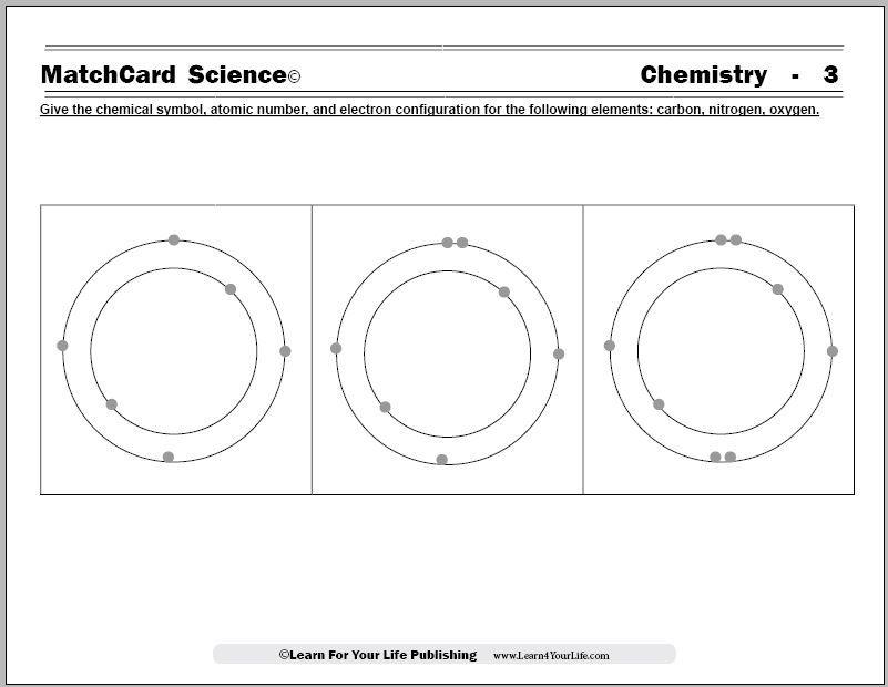 Atoms Worksheet in addition Drawing Atoms Worksheet moreover Atom - atomic structure worksheet