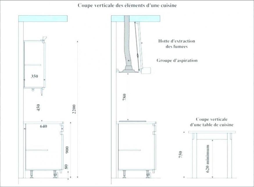 hauteur meuble haut cuisine ikea unique hauteur entre plan de for hauteur meuble de cuisine