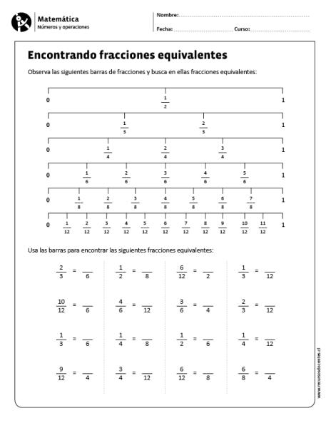 Encontrando fracciones equivalentes … | Pinteres…