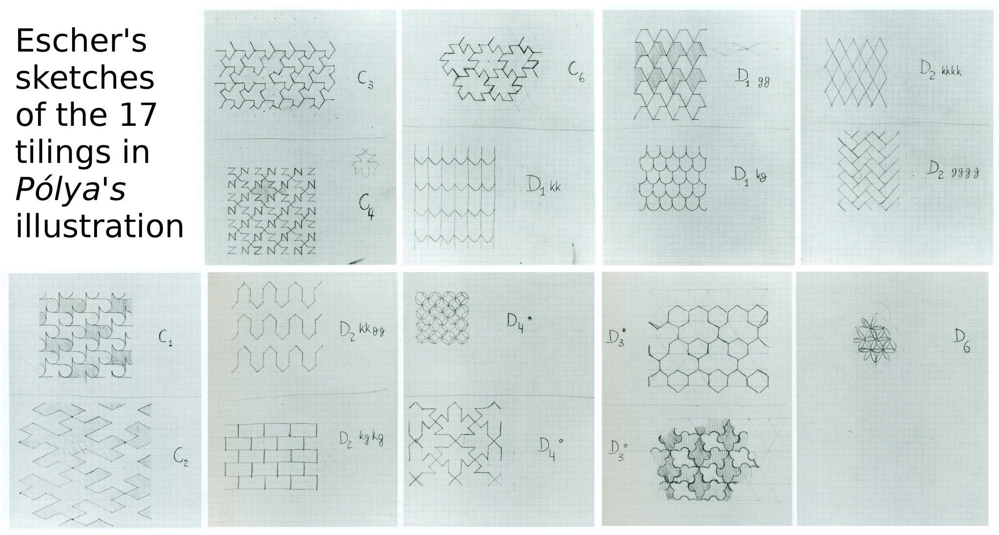Escher's sketches of the 17 tilings in Pólya's illustration