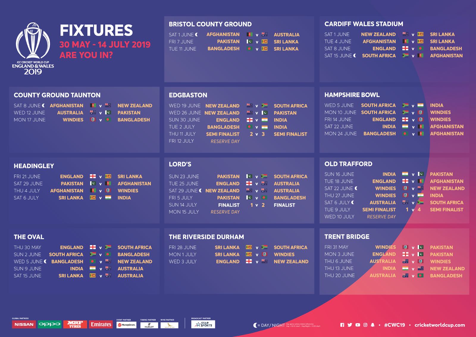 Complete Cricket World Cup 2019 Schedule With Images Cricket World Cup World Cup Fixtures Cricket Teams