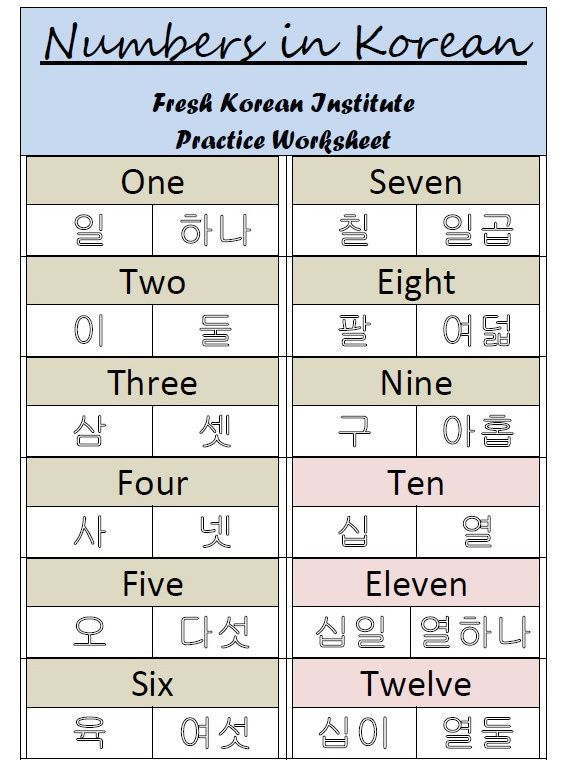 numbers in korean practice writing worksheet 1 sino chinese numbers and korean numbers. Black Bedroom Furniture Sets. Home Design Ideas