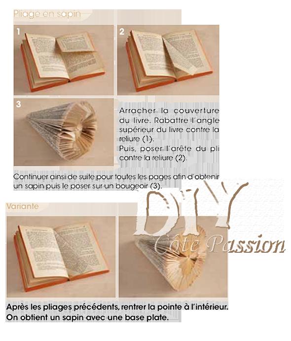 Avent 3 DIY Folded Paper
