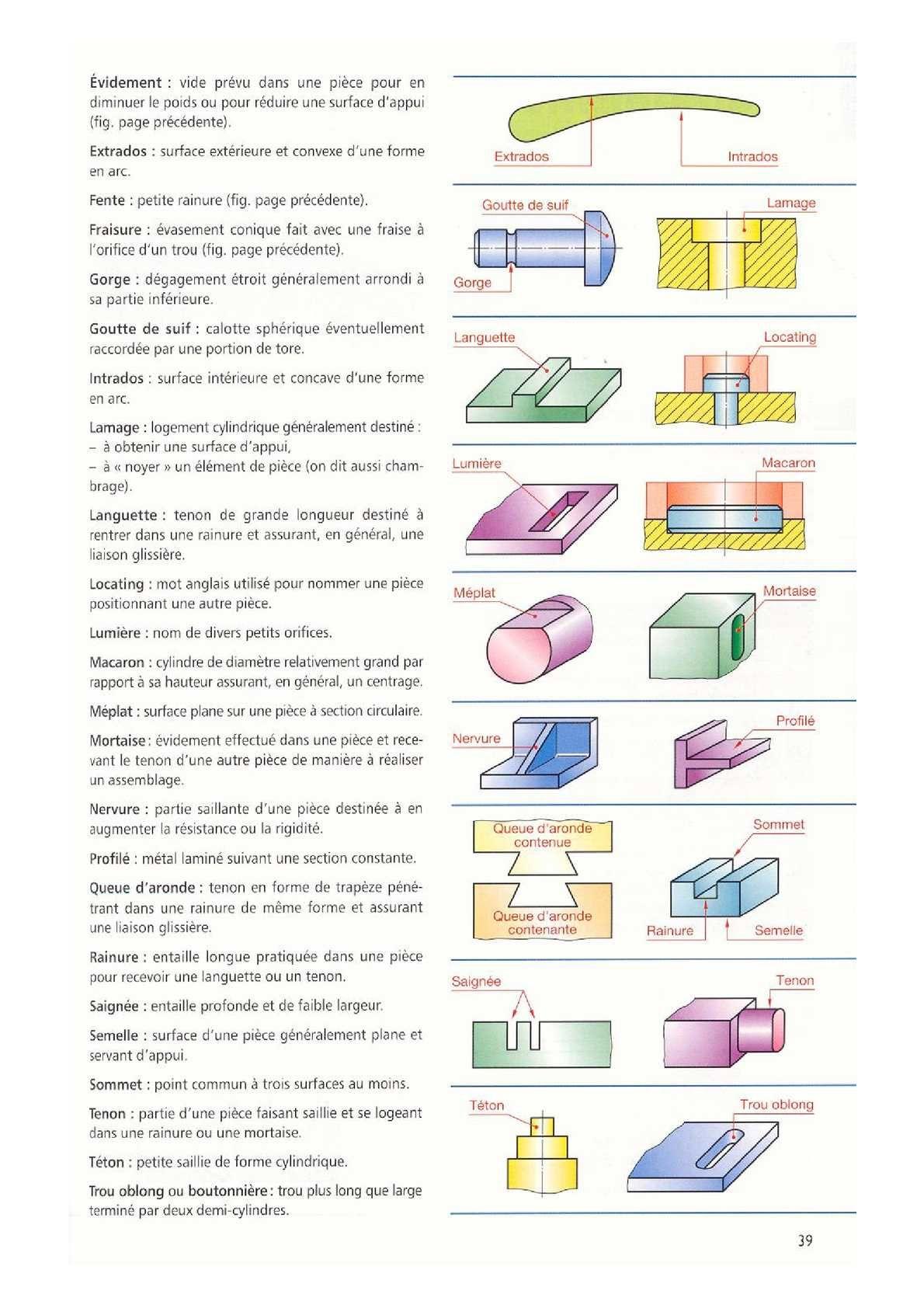Guide Du Dessinateur Industriel Pdf : guide, dessinateur, industriel, Print, Guide, Dessinateur, Industriel, Chevalier, Print,