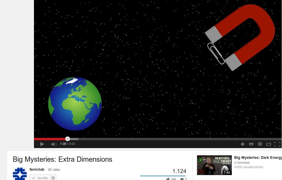 Dimensioni extra e gravita'