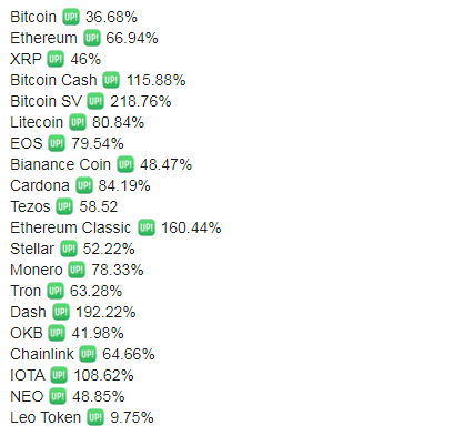 Top coins to invest in in 2020 february crypto