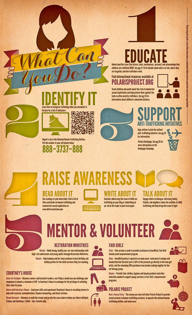 infographic on human trafficking social justice end human  infographic on human trafficking