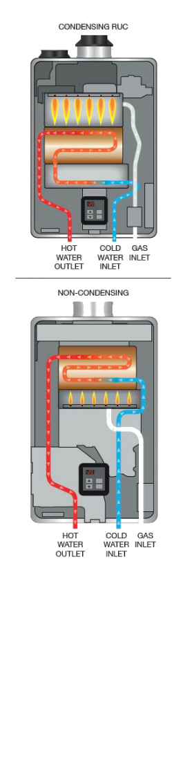 1 Tankless Water Heater Buyer S Guide Rinnai Tankless Water Heater