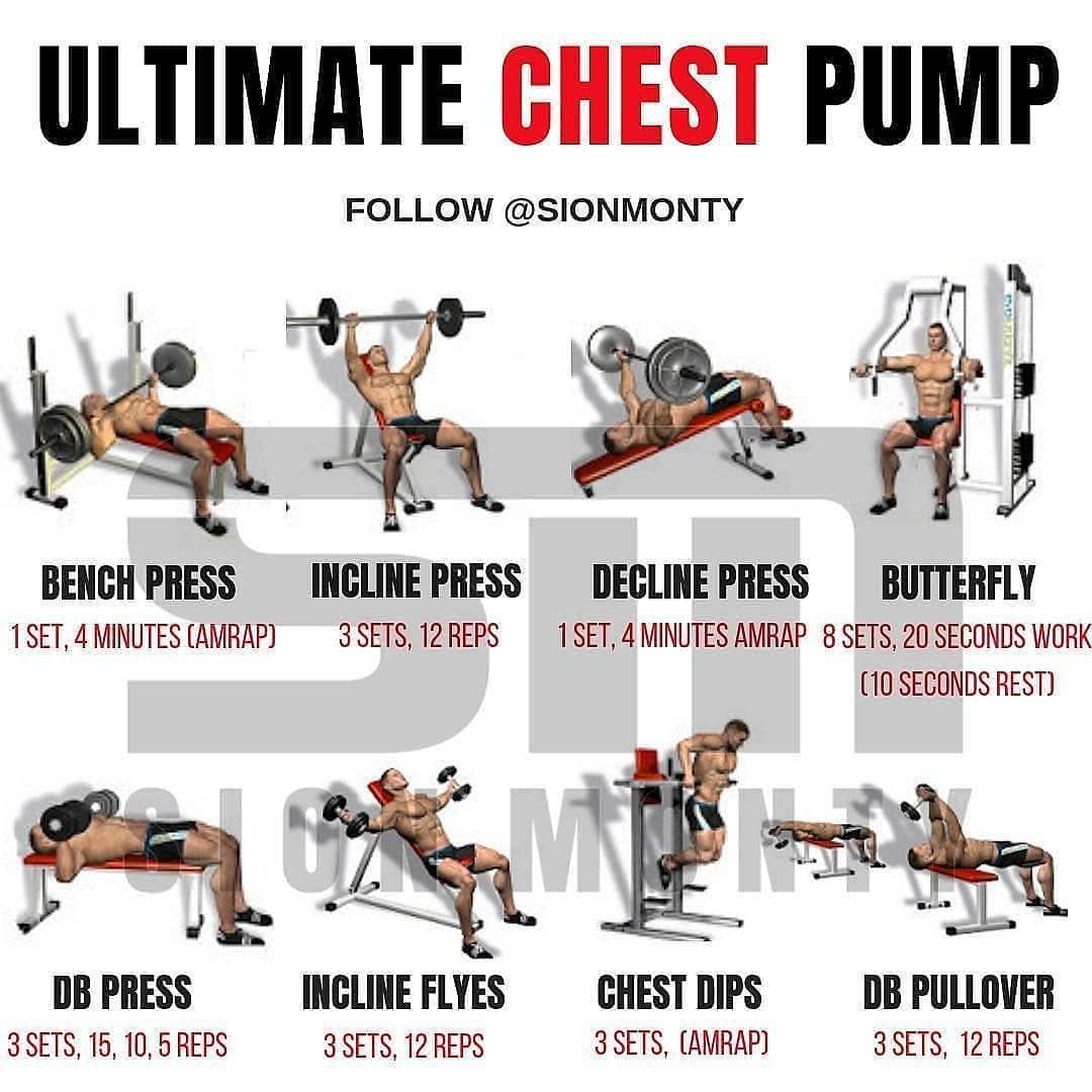 Ultimate Chest Pump Workout By Credit Sionmonty Follow All Gymtips Chest Workout Routine Ultimate Chest Workout Gym Chest Workout