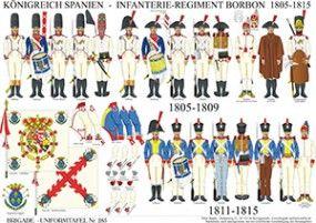 Planche 285: ROYAUME D'ESPAGNE: REGIMENT D'INFANTERIE BOURBON 1806-1815