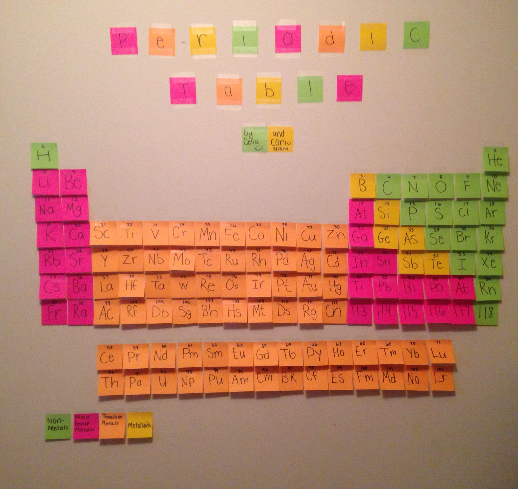 Make the periodic table out of sticky notes diy pinterest make the periodic table out of sticky notes urtaz Images