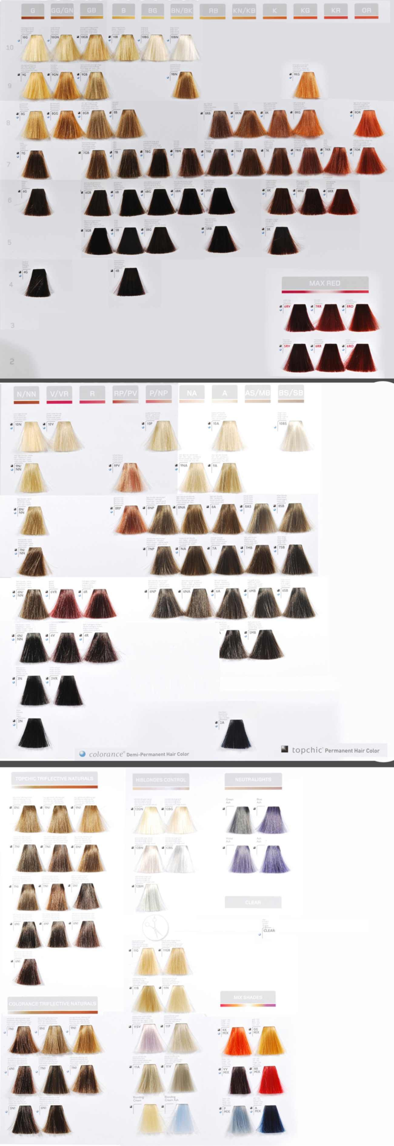Goldwell Color Chart