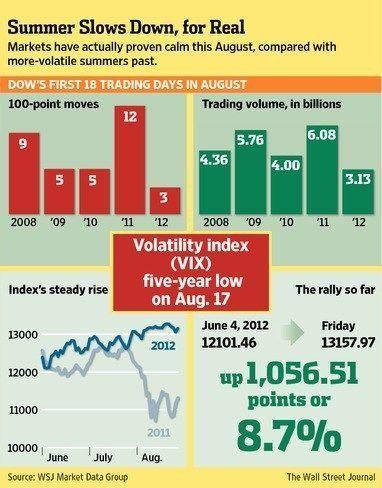 Forex Volatility Low - Forbi Forex Trading System Free ...