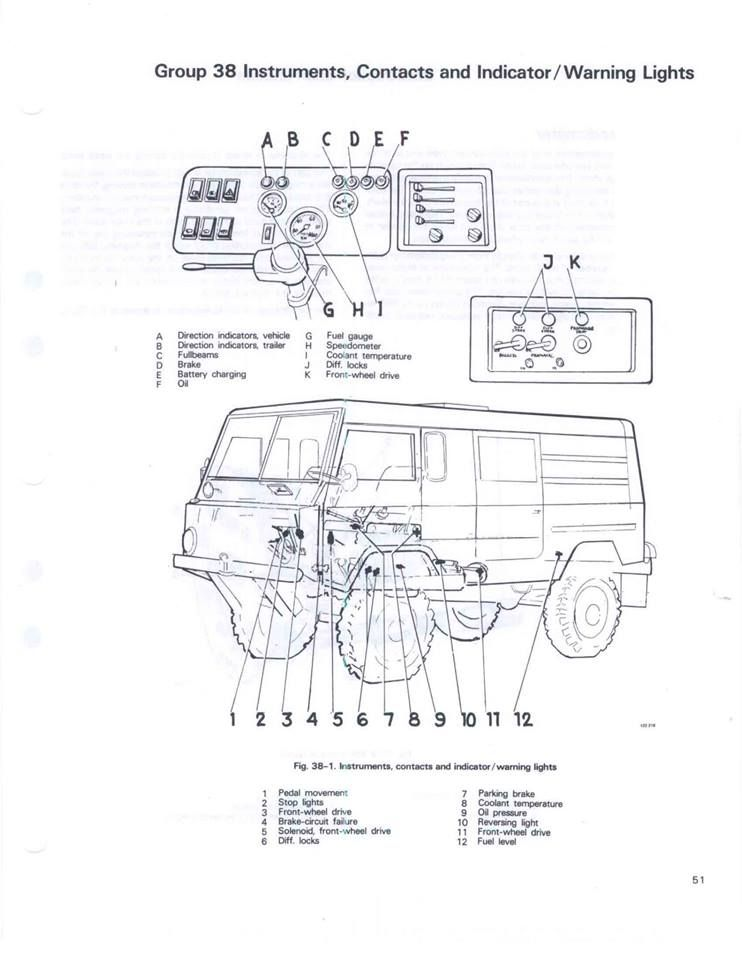 C303 Manual C303 Fb Volvo Cool Old Cars Expedition Vehicle