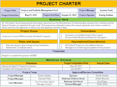 Project Charter Template PPT Download | Pinterest | Project charter ...