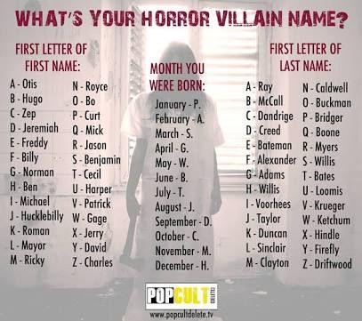 Pin By Quite Shameful On Languages Villain Names Lettering Horror Villains