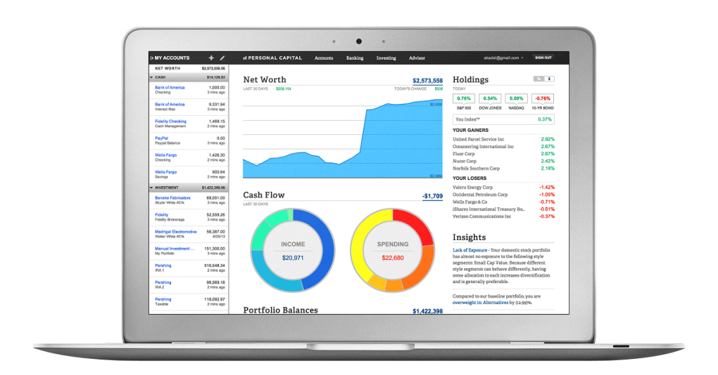 The Best Money Tools You'll Ever Use Investing