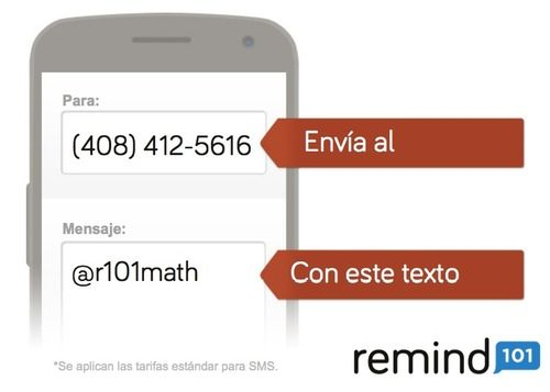 Instructions for Remind 101 in Spanish and French