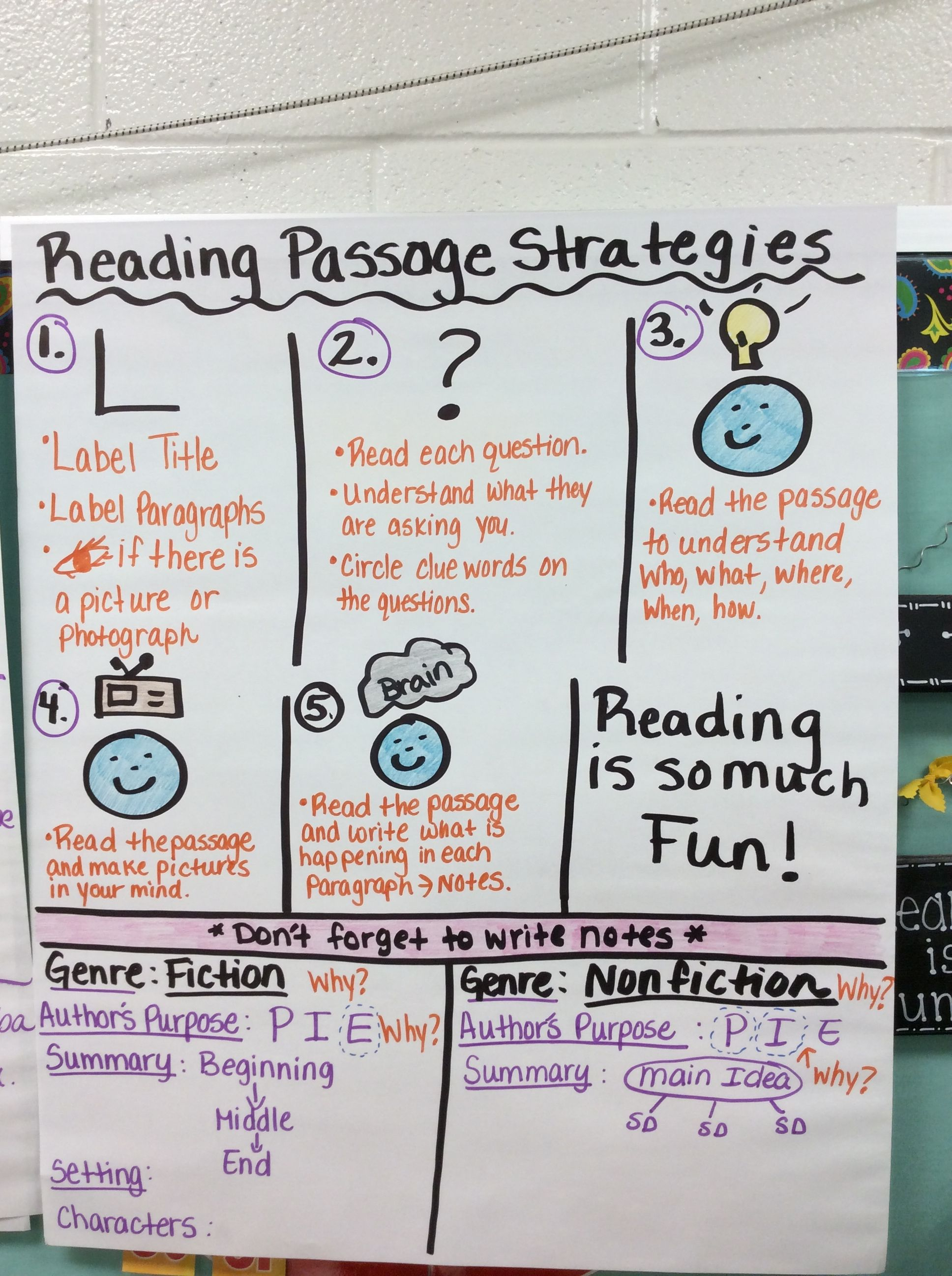 Reading Strategies Anchor Charts 2nd Grade D Reading