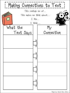 Making Connections To Text Reading Connections Reading Lessons
