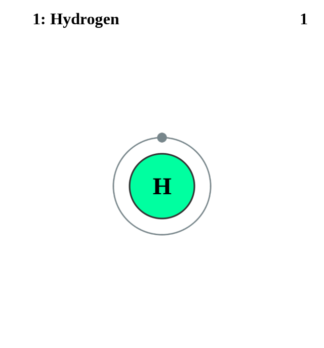 See The Electron Configuration Of Atoms Of The Elements  Hydrogen