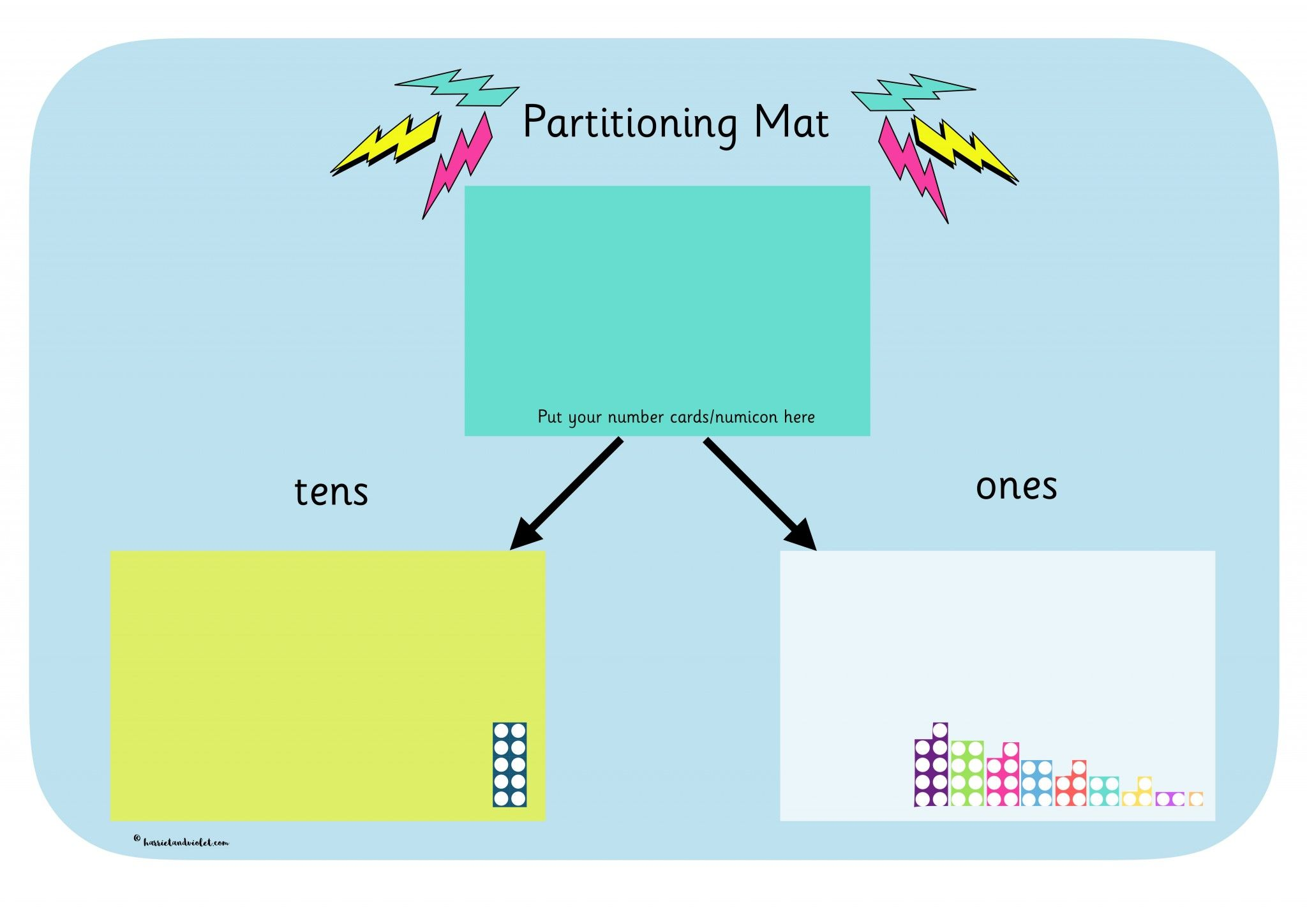Partitioning Mat