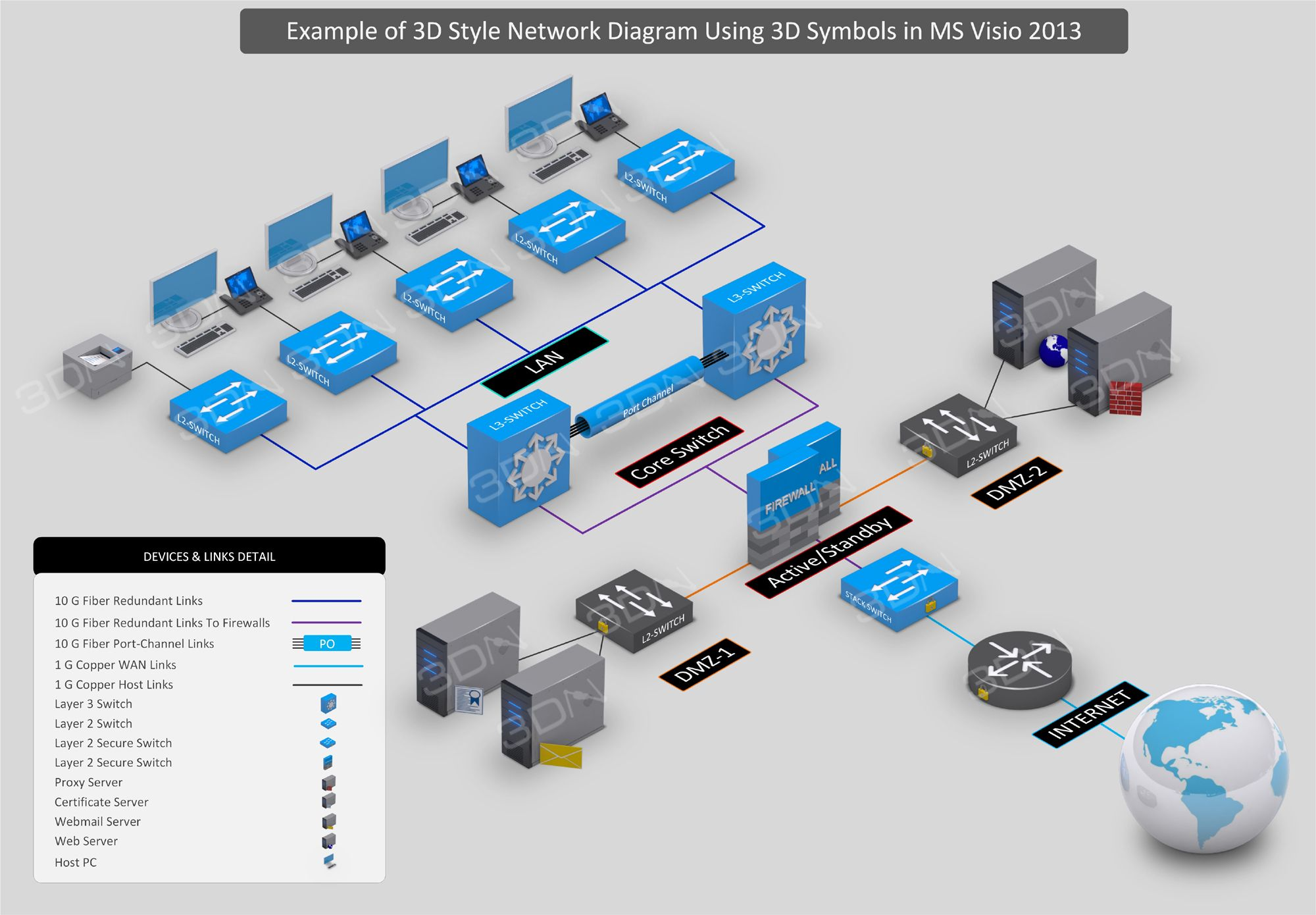 3D Network Diagram | 3D Network Diagram with 3D Network Symbols ...