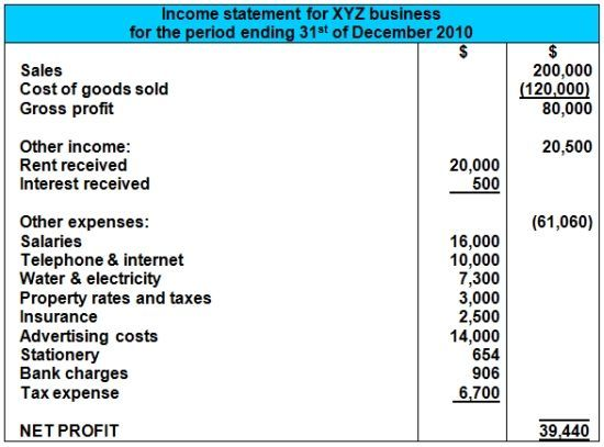 Income statement Iu0027m Pro 7 Let me help you get where you want to - income statement format