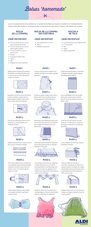 Haz tus propias bolsas y mochilas para usar a diario. Con este DIY ...