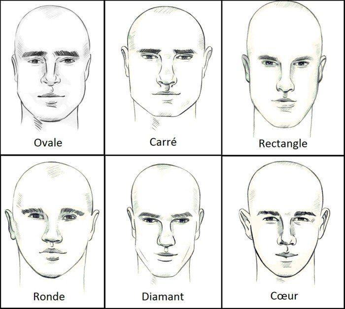 Corte De Pelo Hombre Segun Rostro Peinados Con Estilo