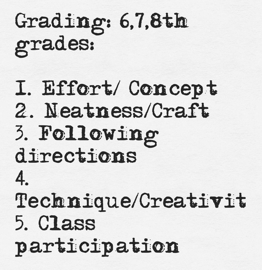 Grading 6 7 8th Grades 1 Effort Concept 2 Neatness