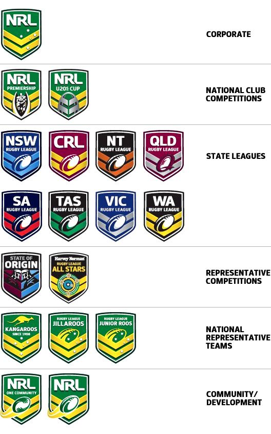 Nrl Logo Change And You Thought It Was Just One Rugby League National Rugby League Rugby