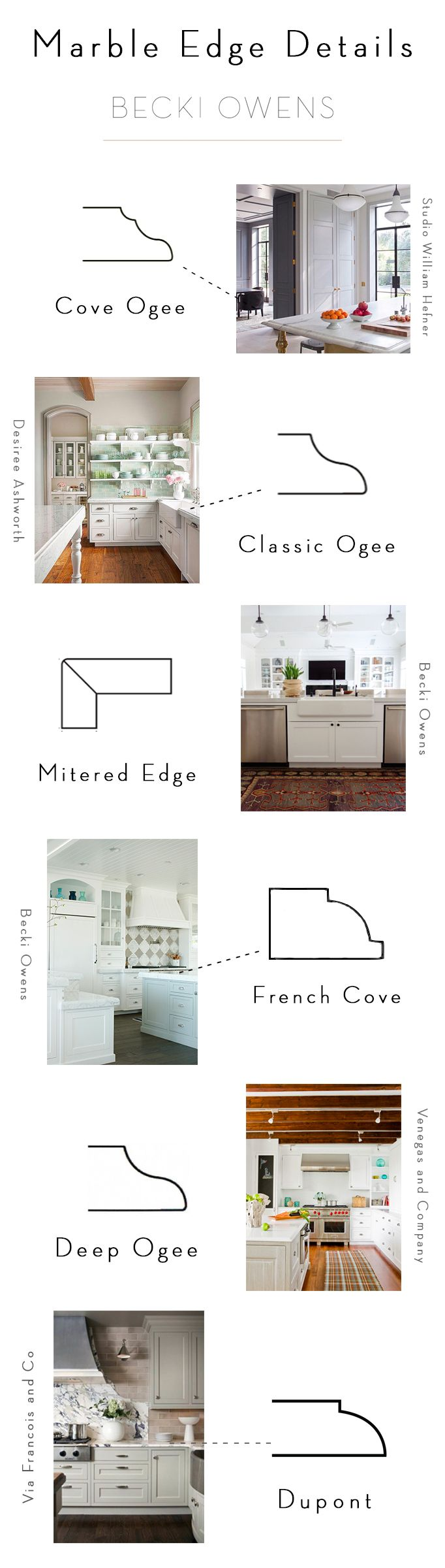 6 Choices For Marble Countertop Edge Detailsbecki Owens Marble