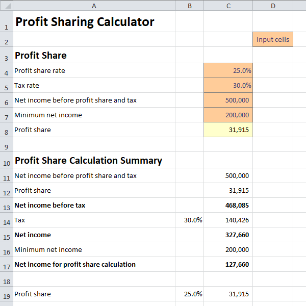 Profit Sharing Calculator For A Startup Business Plan Projections How To Plan Startup Business Plan Calculator Words