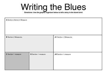 12 bar blues in c