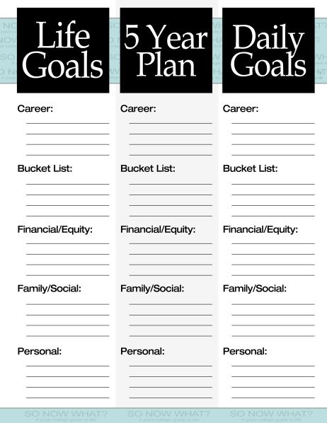 The 3 Steps To A 5 Year Plan Life Plan Template How To Plan Life Goals Quotes