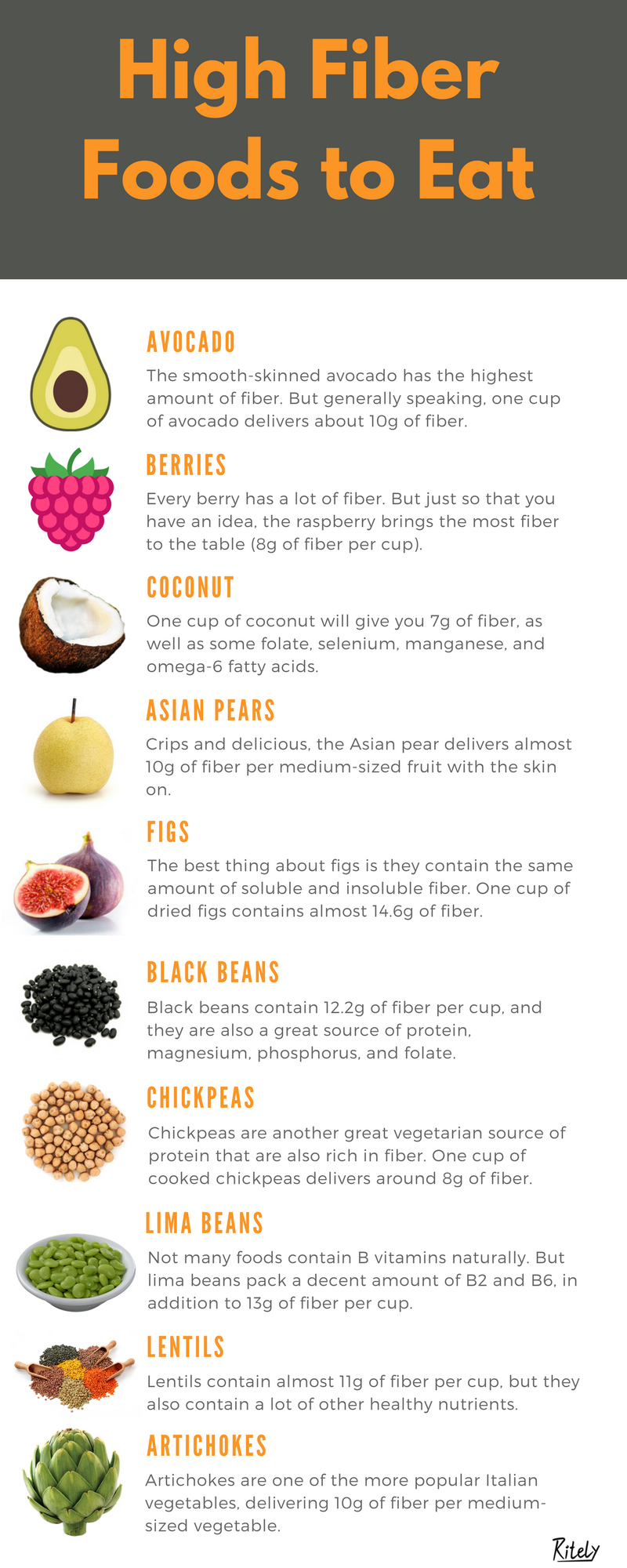 5 Best Sources of Fiber for Weight Loss