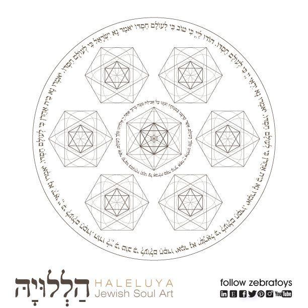 Passover Seder Plate Coloring Page Matzah Blessing Haggadah Prayer