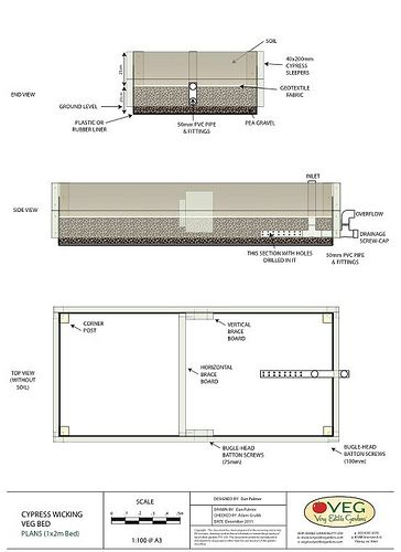 Custom Wicking Beds Explained