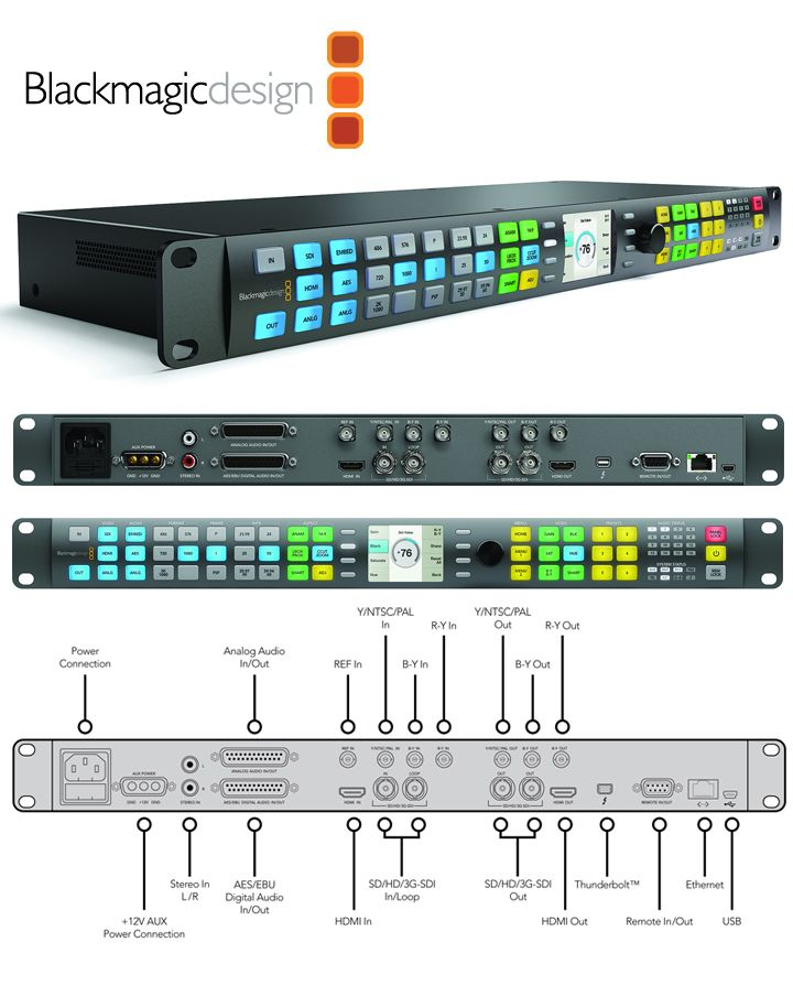 Blackmagic Design Teranex 2d Processor All Format Standards Converter Blackmagic Design Converter Processor