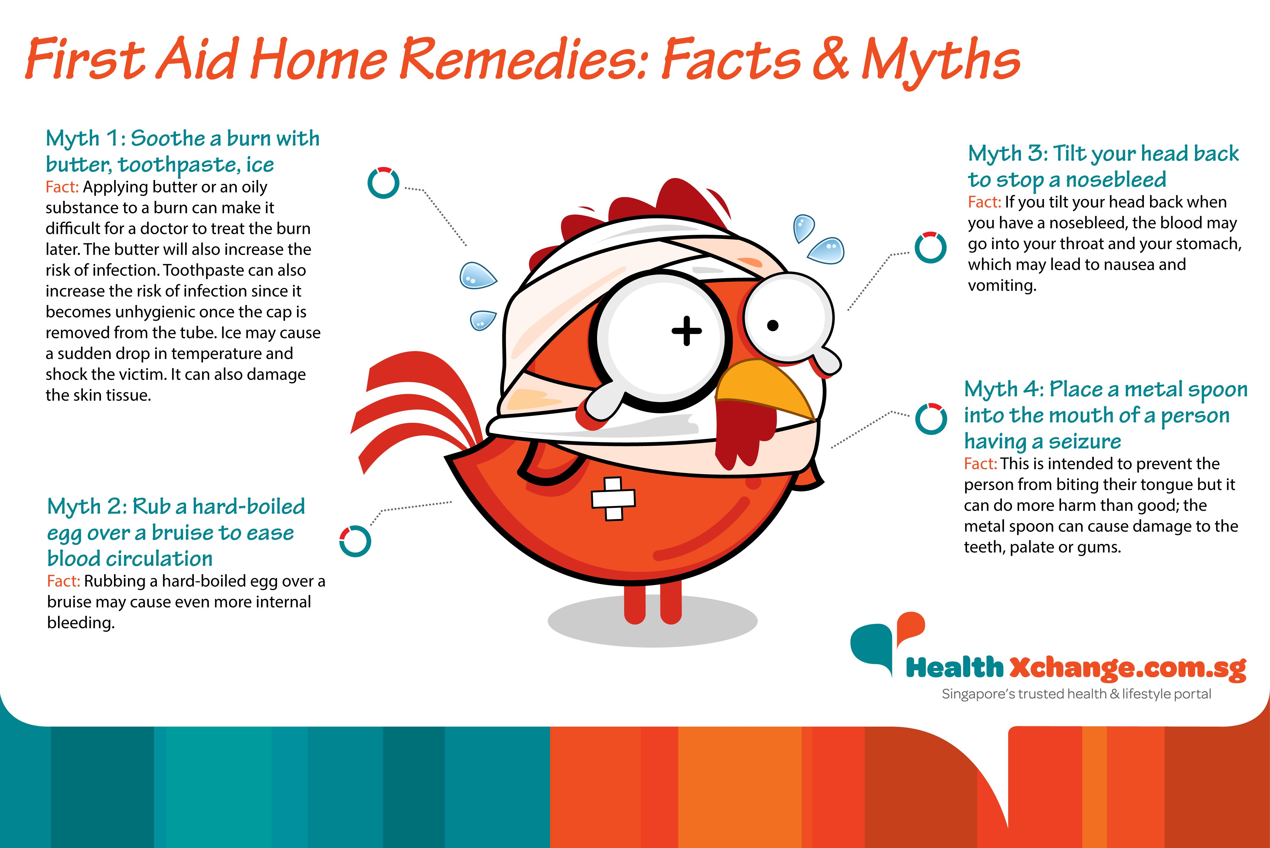 First aid home remedies facts myths home remedies