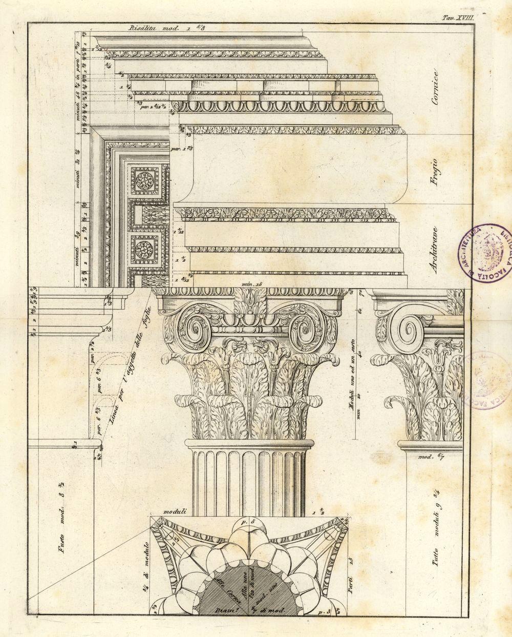 Ordine composito trabeazione e capitello architettura for Architettura in stile cottage