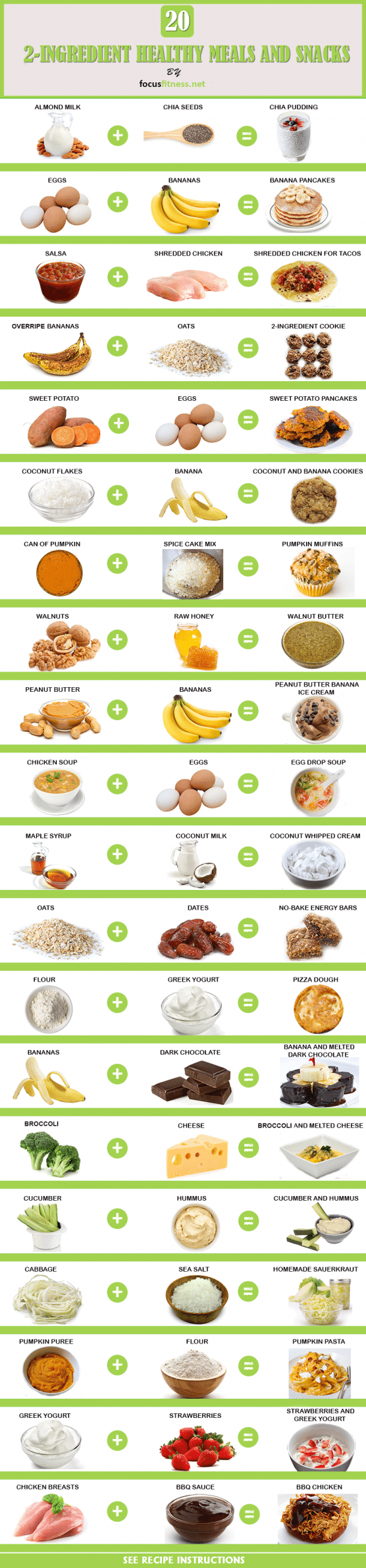 20 Easy Two-Ingredient Recipes For Weight Loss