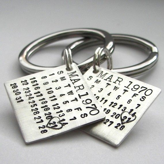Silver Wedding Anniversary Gifts For Him: Wondering If Mike Would Like This As An Anniversary