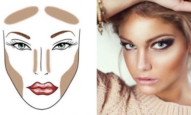 Искусство идеального макияжа