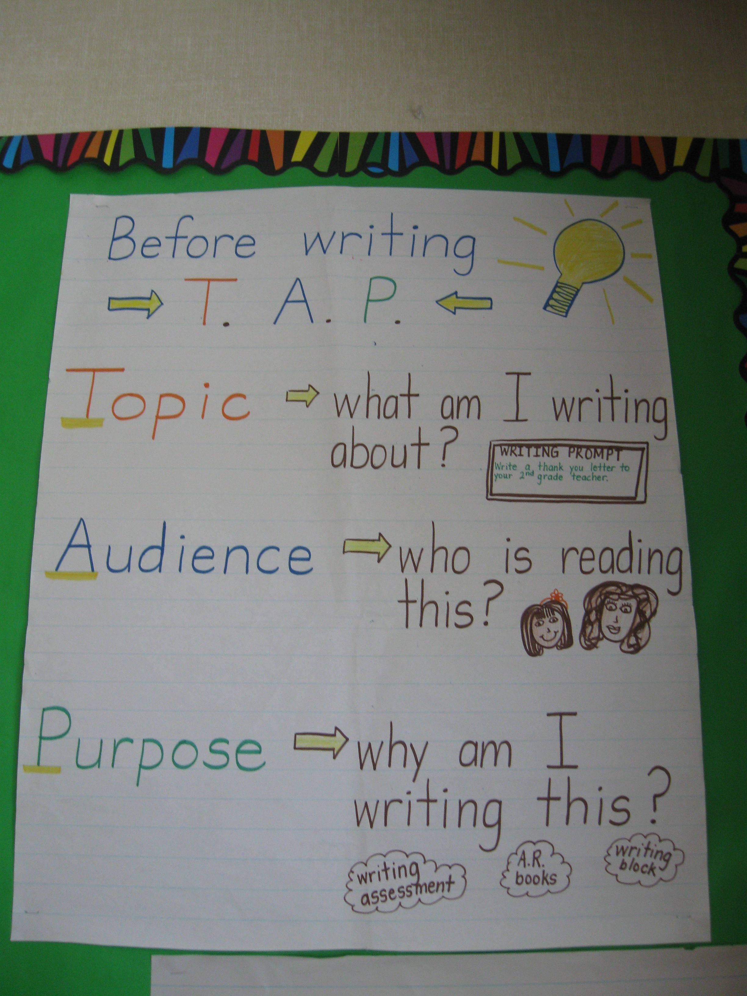 Topic Audience Purpose T A P 4th Grade Writing Teaching Ela Writing Assessment [ 3264 x 2448 Pixel ]