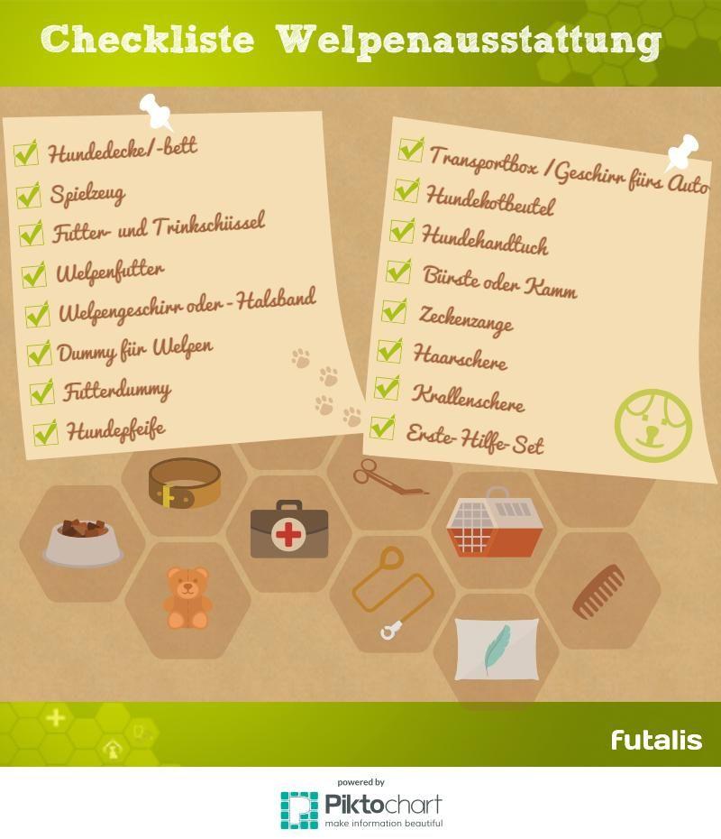 Checkliste Fur Die Welpenausstattung Welpen Checkliste Susse Hundenamen